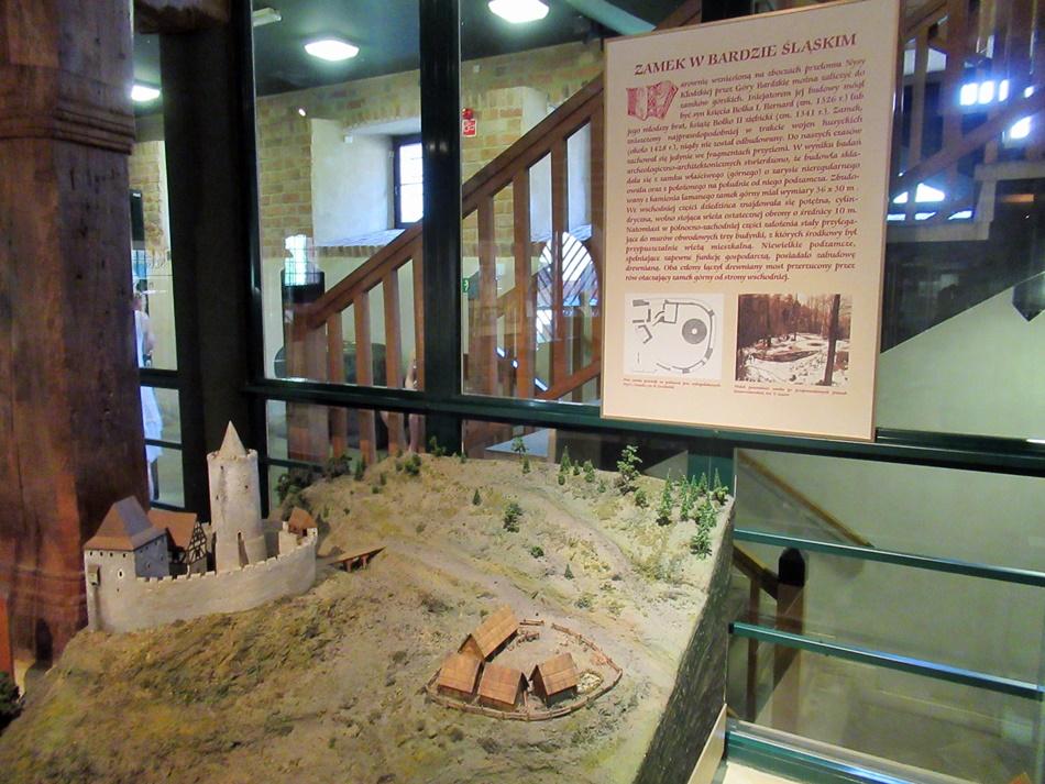 Muzeum Archeologiczne we Wrocławiu